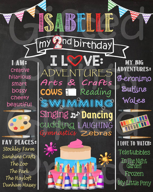 Art Birthday Chalkboard