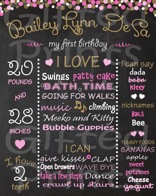 Pink and Gold Confetti Birthday Chalkboard