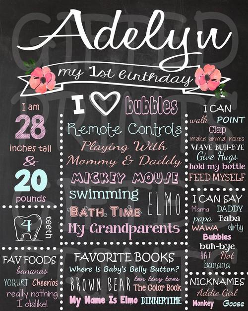 Rustic Flower Birthday Chalkboard