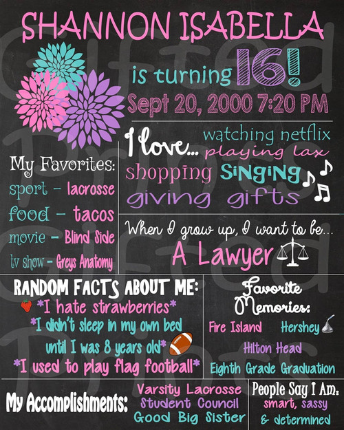 Flower Sweet Sixteen Birthday Chalkboard