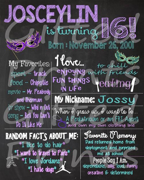 Masquerade Sweet Sixteen Birthday Chalkboard