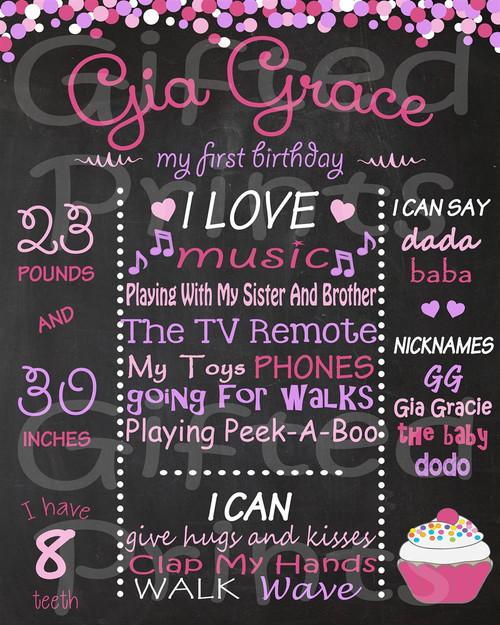 Cupcake Birthday Chalkboard