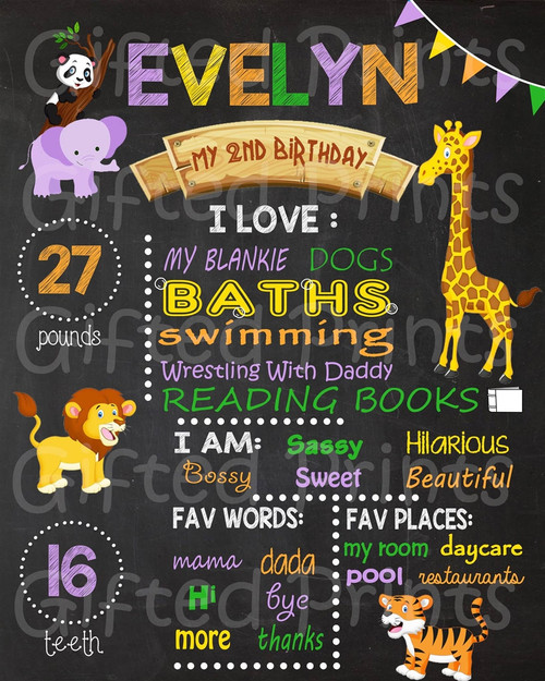 Zoo Birthday Chalkboard