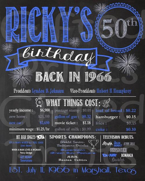 50th Birthday Chalkboard 1