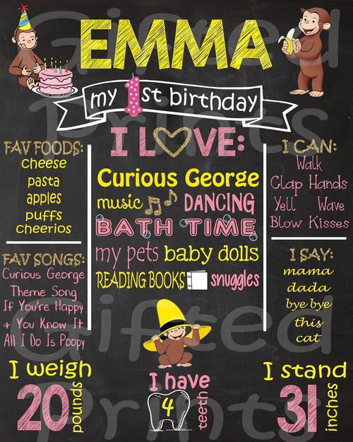 Curious George Birthday Chalkboard 1