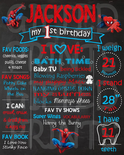 Spiderman Birthday Chalkboard