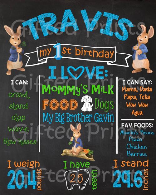 Peter Rabbit Birthday Chalkboard