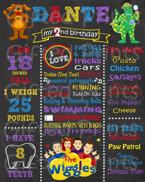 The Wiggles Birthday Chalkboard