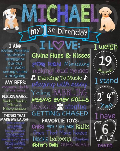 Dog Birthday Chalkboard