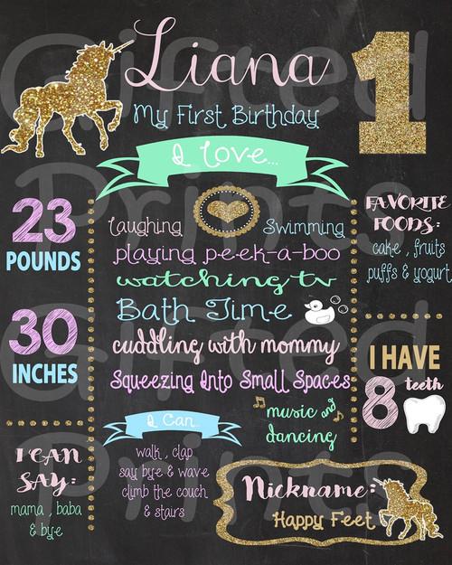 Unicorn Birthday Chalkboard