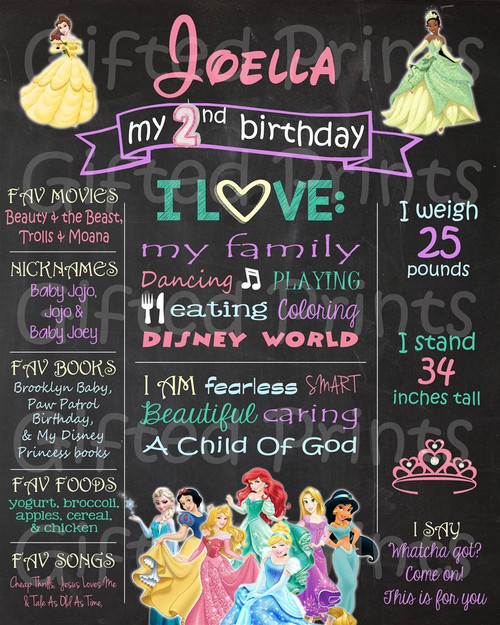Disney Princess Birthday Chalkboard