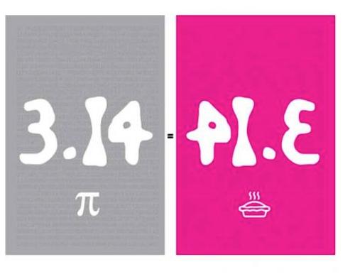 POSTCARD, Pie, Copernicus, each