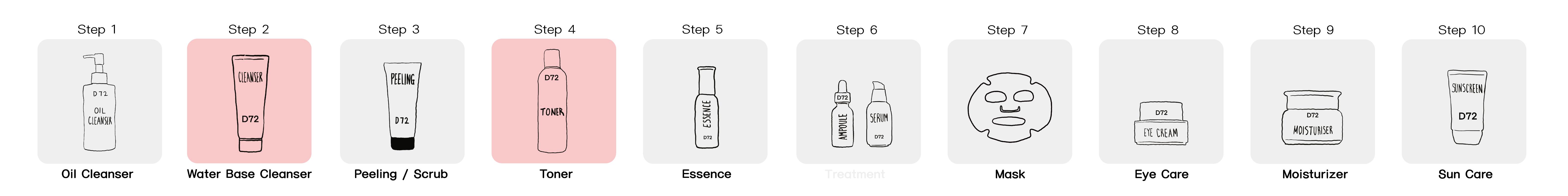 step-2-4.jpg