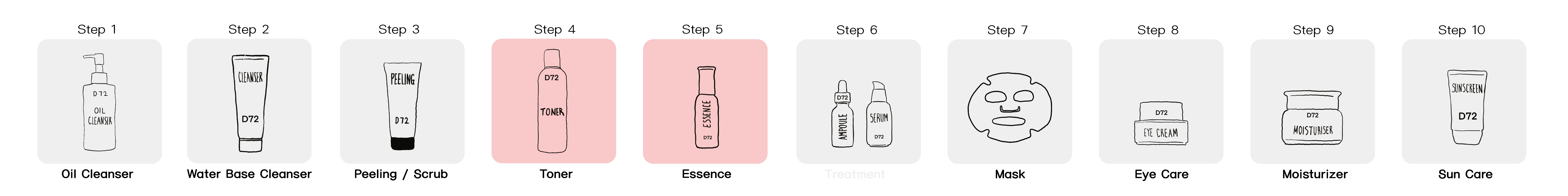 step-4-5-toner-essence.jpg