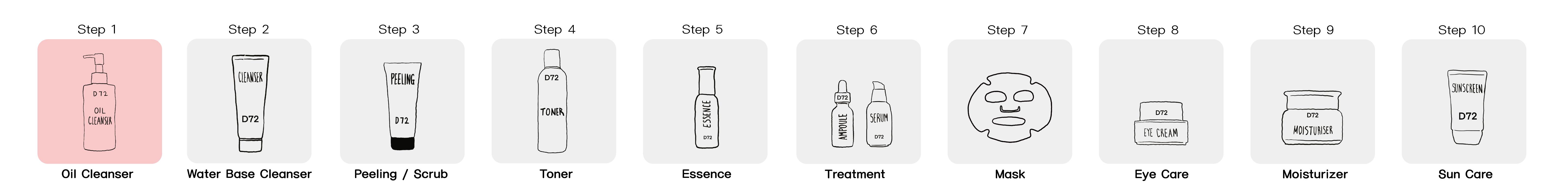 step1-oil-cleanser.jpg