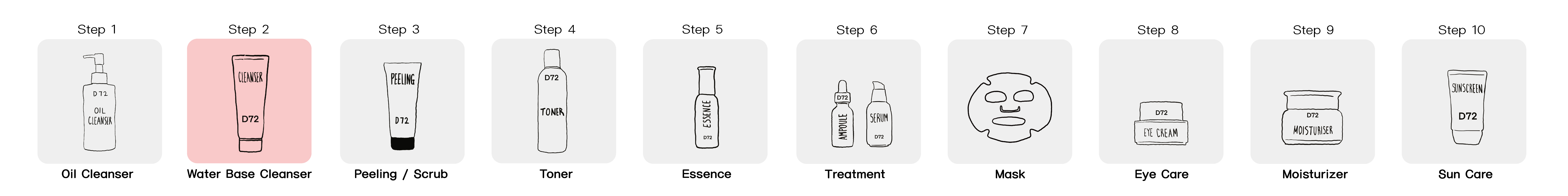 step2-water-base-cleanser.jpg