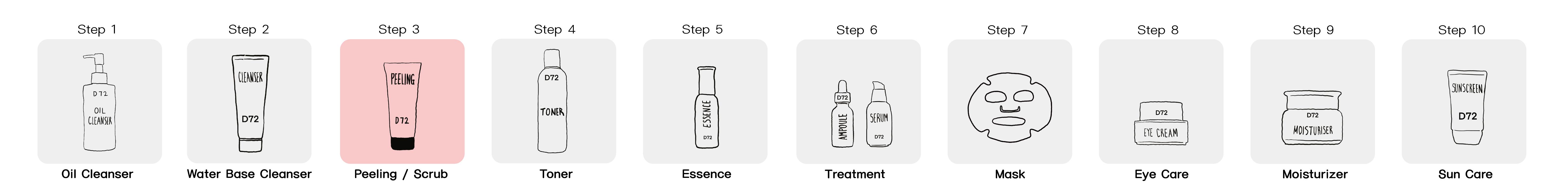 step3-peeling.jpg