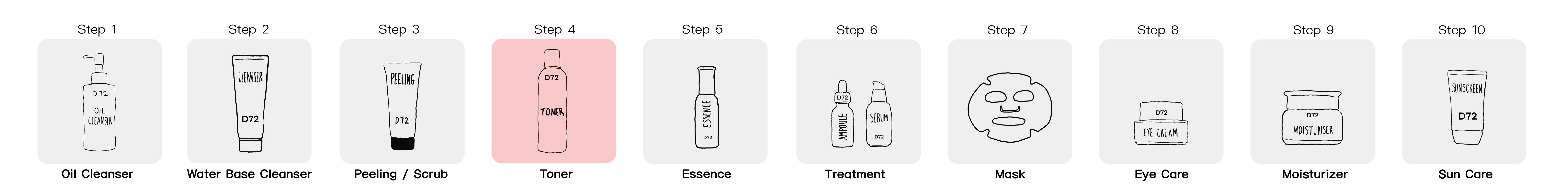 step4-toner.jpg