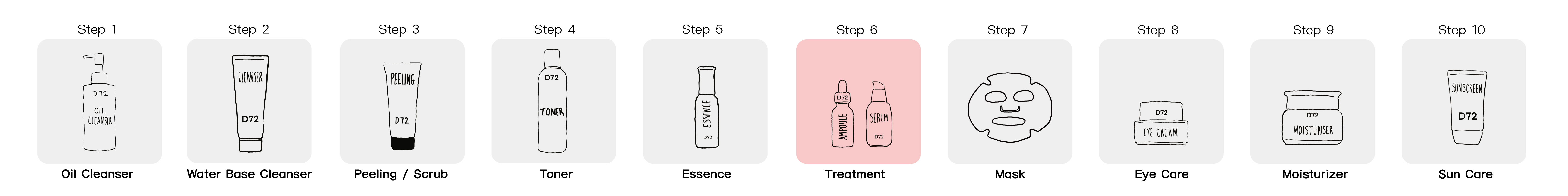 step6-treatment.jpg