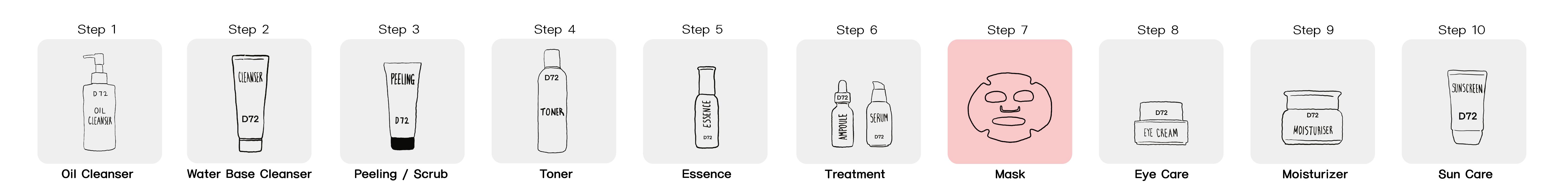 step7-mask.jpg