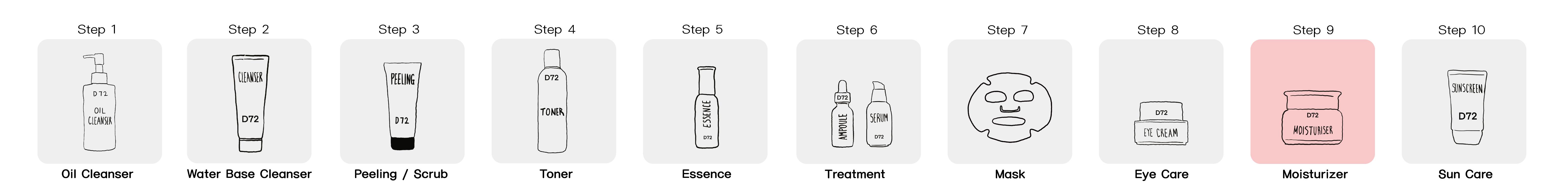 step9-moisturizer.jpg