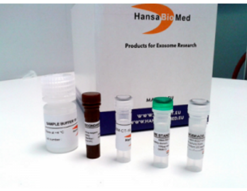 Exo-FACS kit for FACS analysis of exosomes derived from human plasma