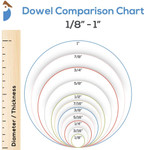 wooden dowel rod stick comparison chart, see the how different diameters a thickness of rods and sticks compared to each other and benefits/ qualities  of using a hardwood dowel rods stick for diy crafting and woodworking projects