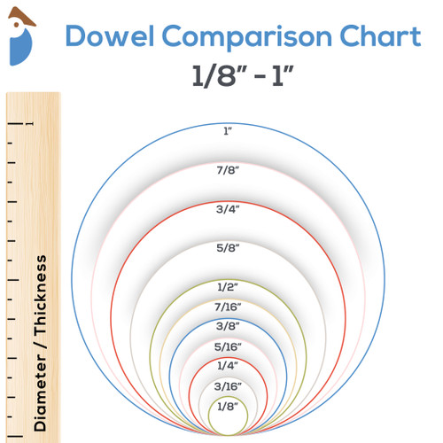 dowel rods comparison chart, compare the different diameters  and sizes of hardwood dowels rods