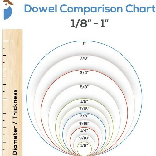 wooden dowel rod stick comparison chart, see the how different diameters a thickness of rods and sticks compared to each other and benefits/ qualities  of using a hardwood dowel rods stick for diy crafting and woodworking projects.