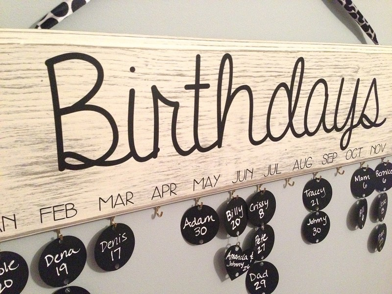 How to Make a Wooden Birthday Signboard