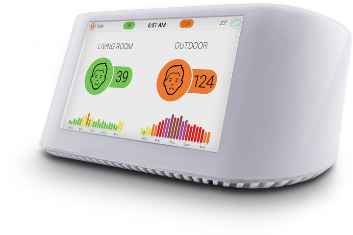 IQAir AirVisual Pro Smart Air Quality Monitor