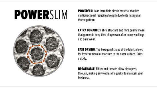 PowerSlim Fabric by Leo @ Topdrawers