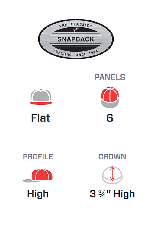 PUMP! Snapback Infographic - Topdrawers Clothing for Men