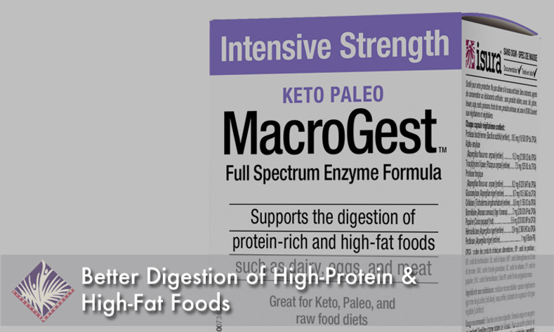 Better Digestion of High-Protein and High-FatFoods