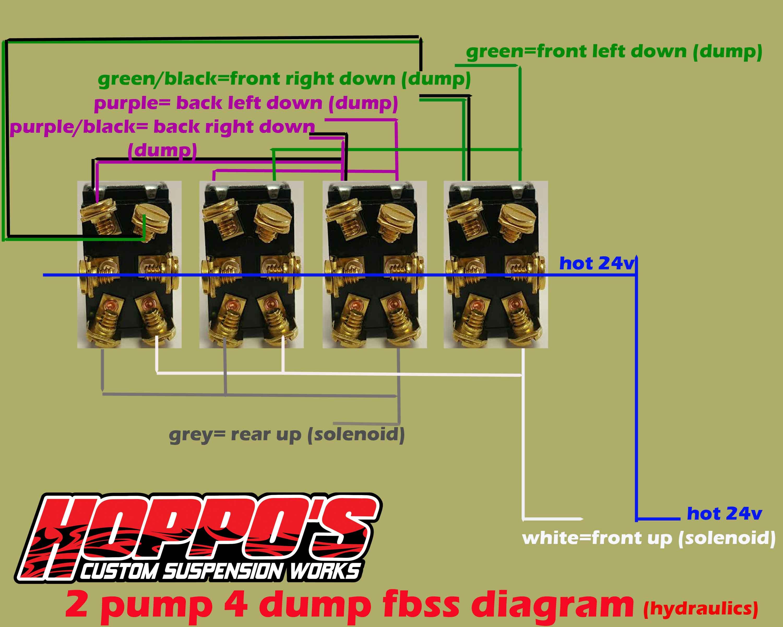 Hydraulic Tech | Hydraulic Switch Box Wiring Diagram 2 |  | Hoppos