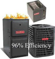 96%+ Efficiency Gas Furnace Systems