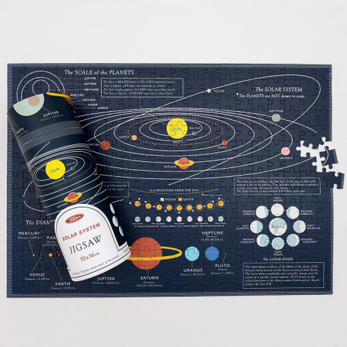 REX LONDON -Space Age Puzzle In A Tube