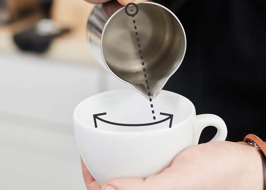 Illustration of the range of the Wiggle, using empty white cup and empty steaming pitcher