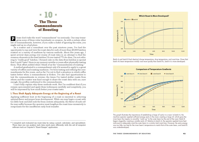 Scott Rao Coffee Roaster's Companion Page Detail 42 43