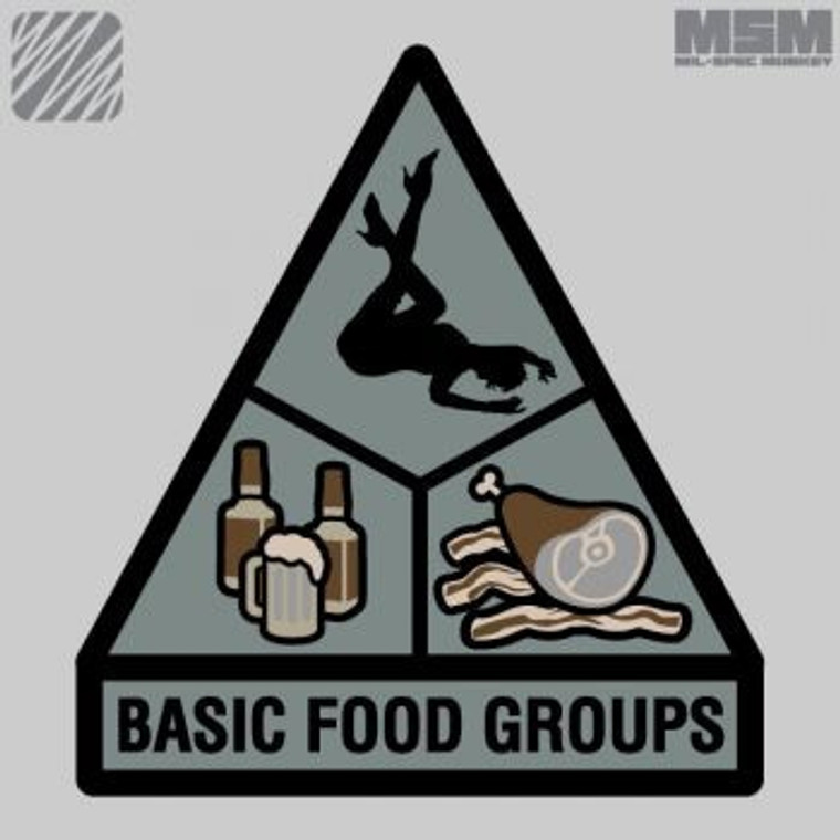 MSM Patch Basic Food Groups