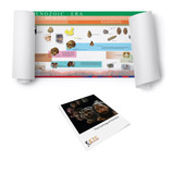 Early Humans Bundle