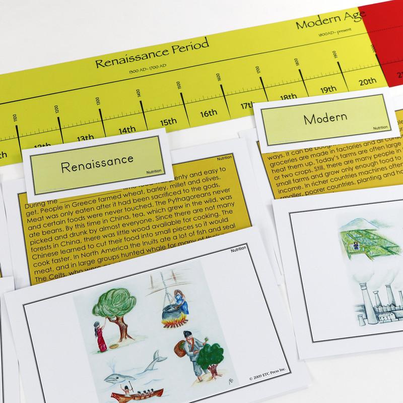 Montessori BC AD timeline