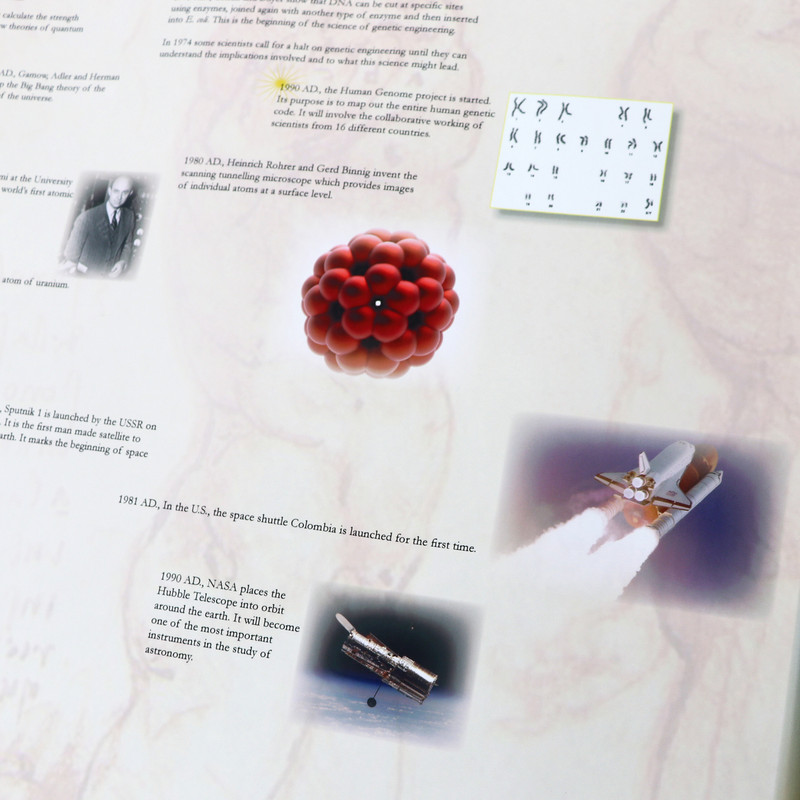 Timeline of Scientists and Scientific Discoveries