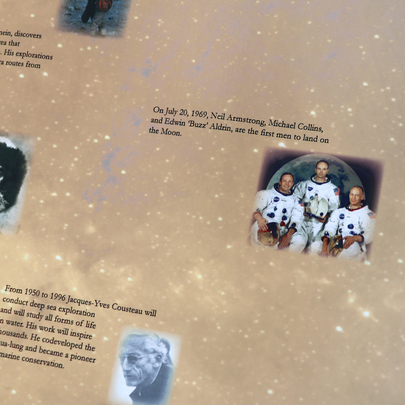 Timeline of Explorers and Explorations
