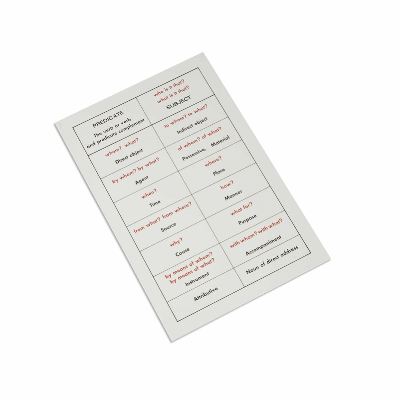 Sentence Analysis Working Chart - Set of 6
