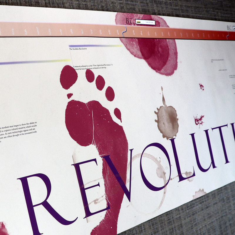 Timeline of World Revolutions and Revolutionary Changes