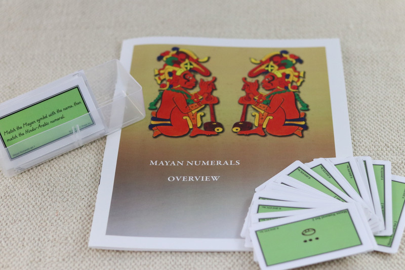 Mayan Numeral Overview