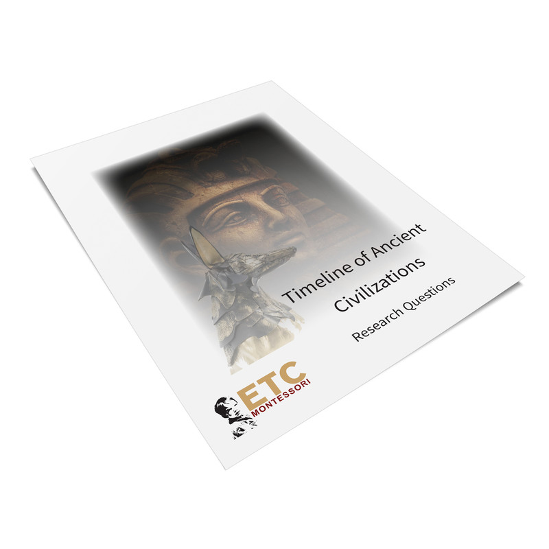 Ancient Civilizations Research Cards