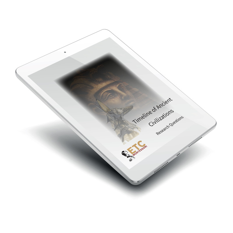 Ancient Civilizations Research Cards - Digital Edition