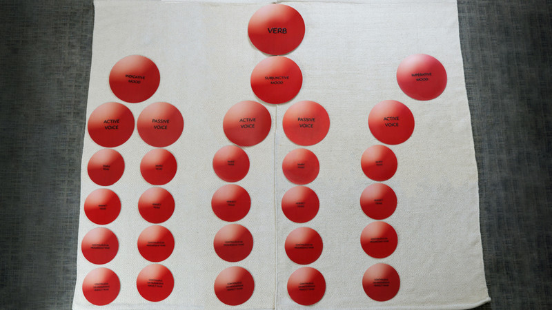 The part of this materials that shows the Circles with the titles on one side, while the back has an explanation of each term.